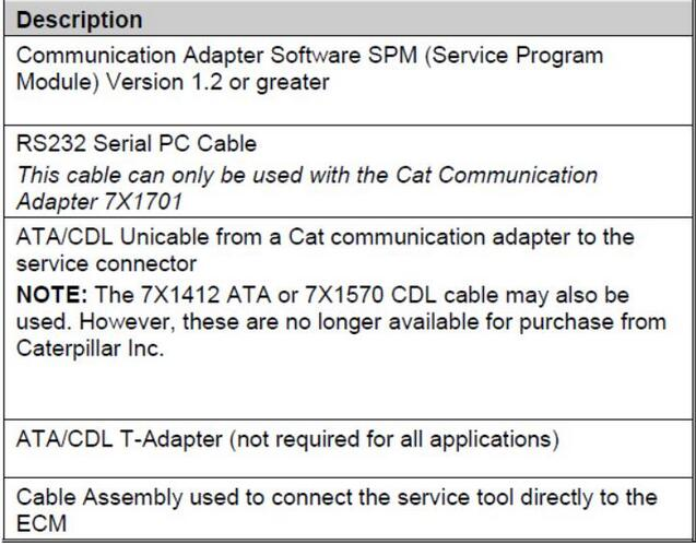 How - to - Setup - Caterpillar - CAT - ET - Diagnostic - Adapter - 3III - 13